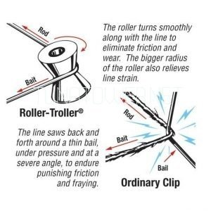 Aftco - Or-1 Roller Troller Outrigger Release Clips